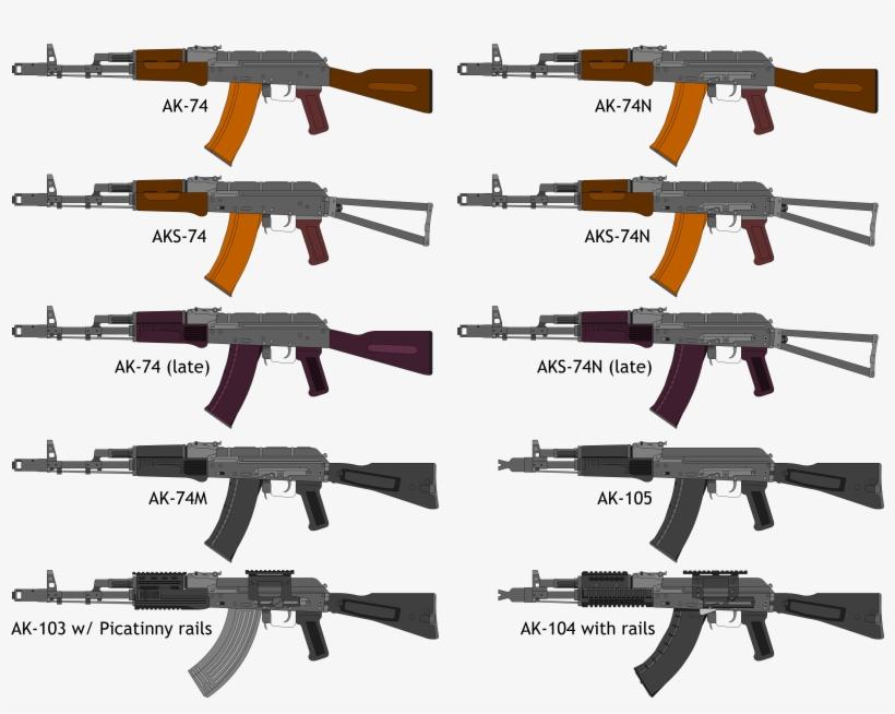 Ak Family Of Rifles - Ak 103 Vs Ak 104, transparent png #592