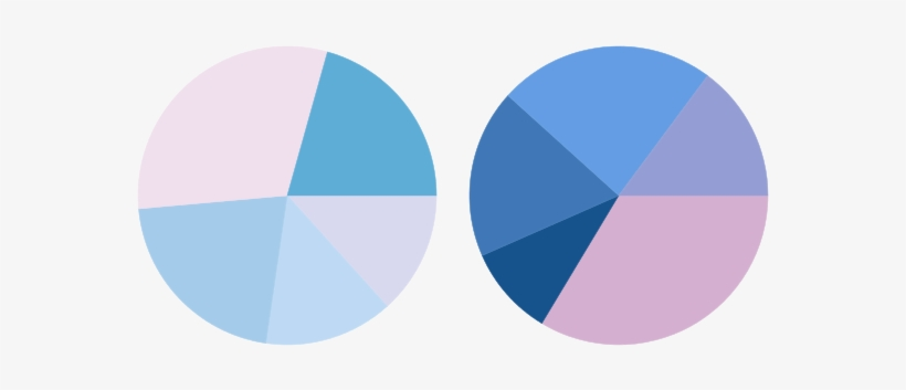 Color Histogram Pies For High Key And For Contrasty Pastel Colors