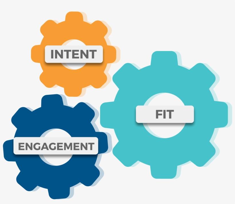 Formula For Account-based Marketing - Intent, transparent png #1034152