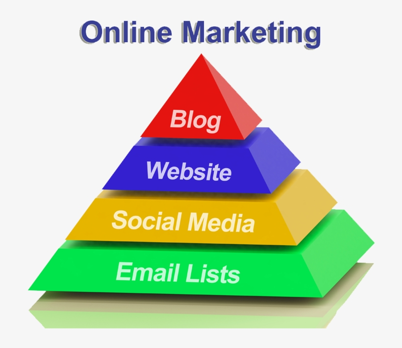 How Internet Marketing Beneficial To Being An Organization - Online Marketing, transparent png #1091786