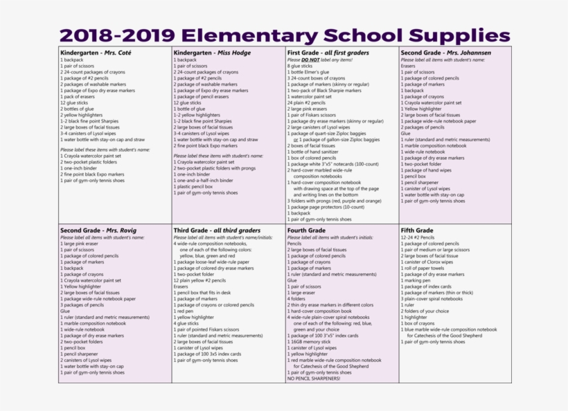 2018-2019 School Supplies Lists - Elementary Drawing Exam Papers 2018 & 2019, transparent png #115672