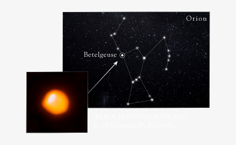 There Are Different Types Of Variable Stars, And Those - Star, transparent png #1103785