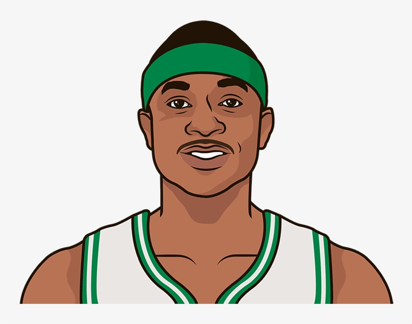 2016 17 Thomas 2009 10 James 2008 09 James 1996 97 - Kevin Durant Drawing Easy, transparent png #1106221