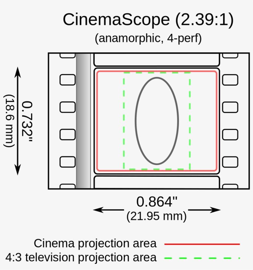 Cinemascope - 2 35 1 Vs 2 39 1, transparent png #1160169