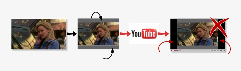 Add Letterbox Bars To The Top And Bottom Before Uploading - Make Money Online With Youtube: Money On Youtube, transparent png #1160255