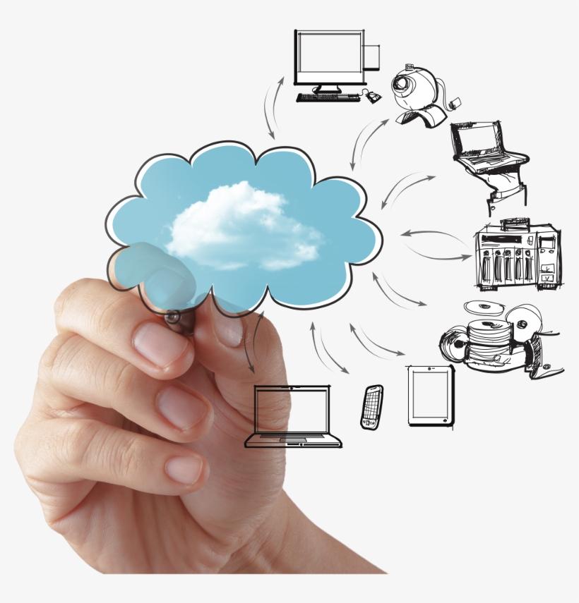 Cloud Computing Advantages - Cloud Computing Png, transparent png #1174711