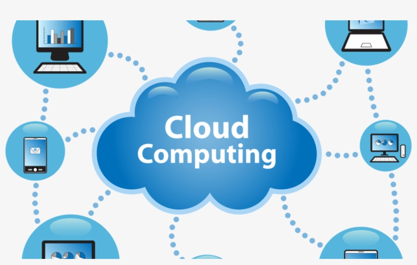 What Could Cloud Computing Do For Your Self Storage - Cloud Computing, transparent png #1175206