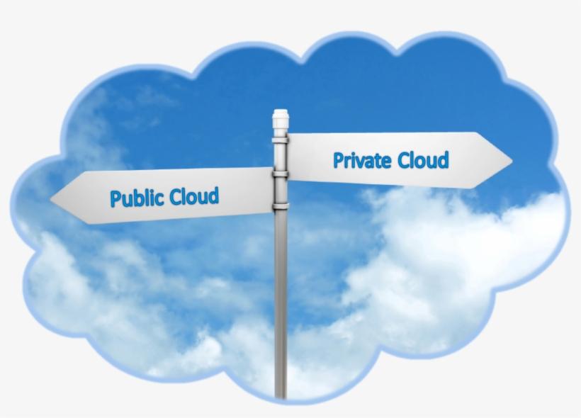 Public Cloud Computing - Public Cloud Vs Private Cloud, transparent png #1175360