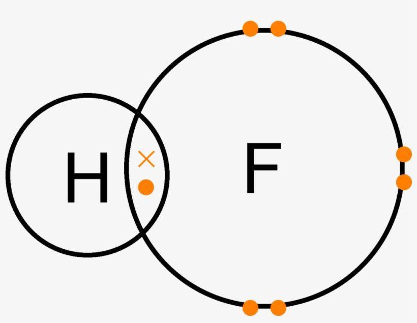 Lewis Dot Diagram For Fluorine