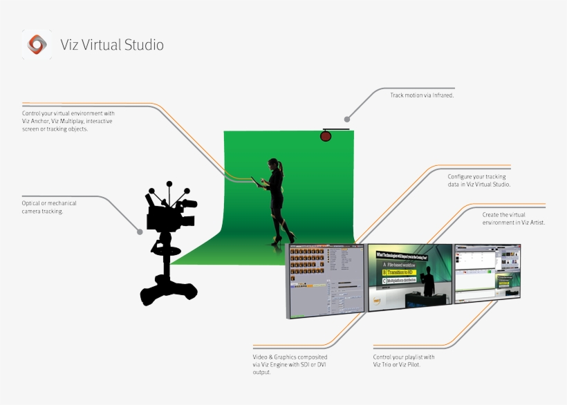 Vizrt Diagrams Viz Virtual Studio - Diagram - Free Transparent PNG