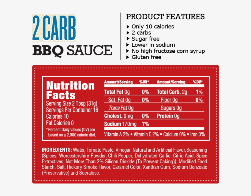 Ken Davis Bbq Sauce Nutrition Facts - Bbq Sauce Food Label, transparent png #1265893