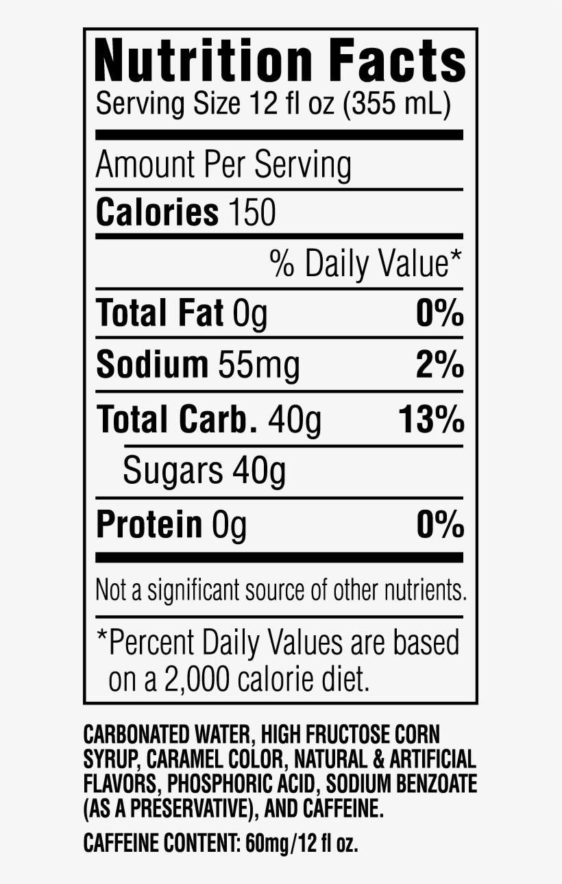 Doc Nutrition Info - Nutrition Facts, transparent png #1265913