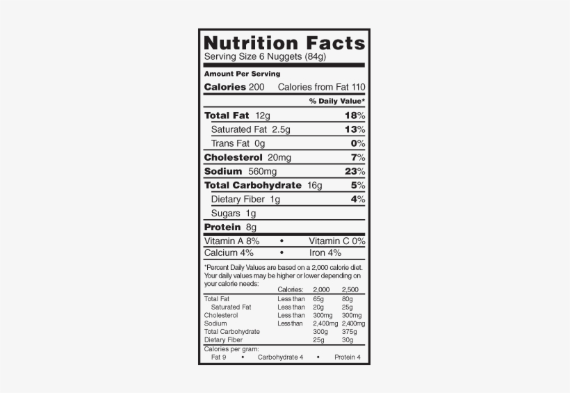 Tyson Chicken Nuggets Nutrition Facts - Nutrition Facts Of Rebisco Crackers, transparent png #1266606