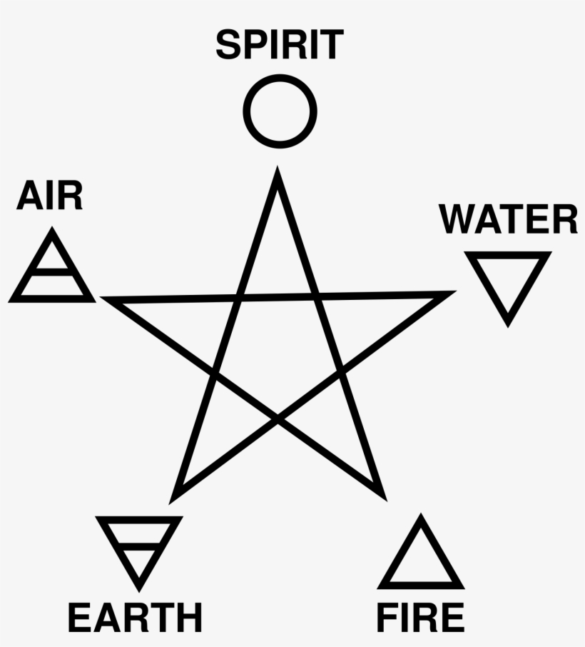 Five Elements And Pentagram - Elements Of Life Symbols, transparent png #133413