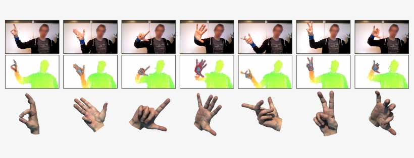 Real Time Hand Tracking Using Robust Articulated Icp - Hand Gesture Image Processing, transparent png #1310717