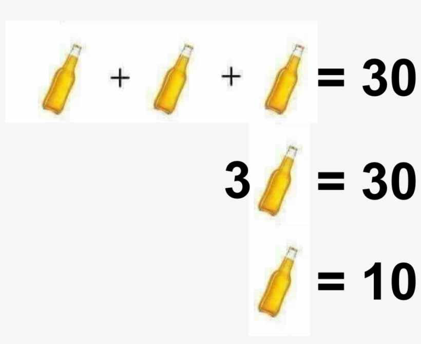 The First Part Gives Us Three Bottles Of Beer Added - Glass Bottle, transparent png #1348824