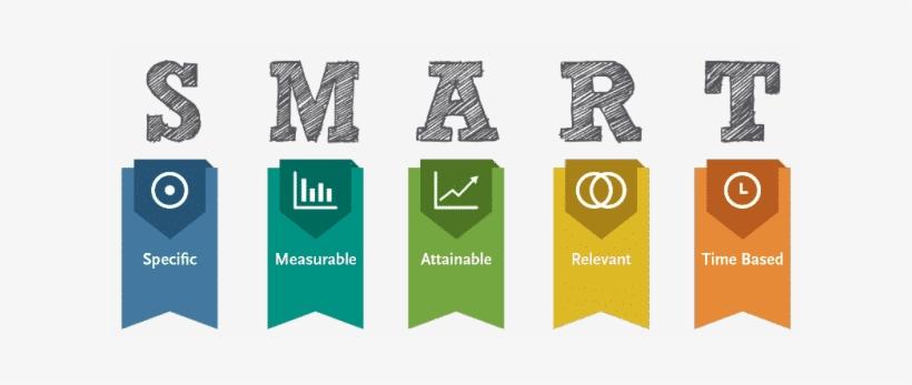 Creating Smart Goals Instagram For Business - Smart Goals, transparent png #1403030