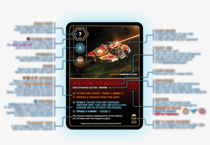 An Expandable Card Game - Elite Dangerous Battle Cards