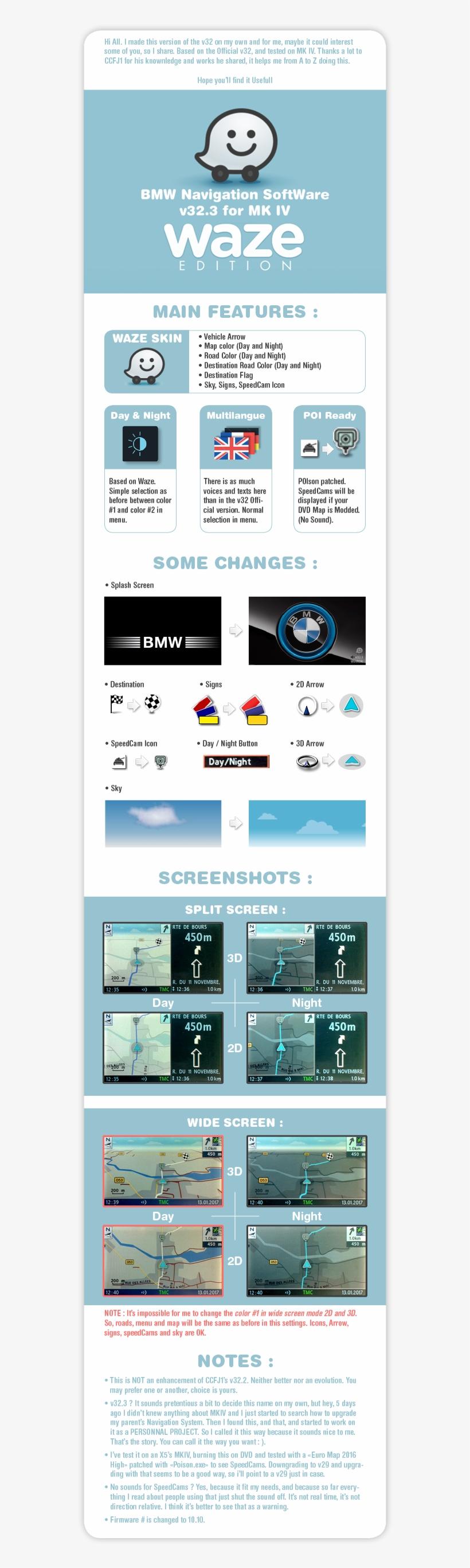 Waze - Free Transparent PNG Download - PNGkey