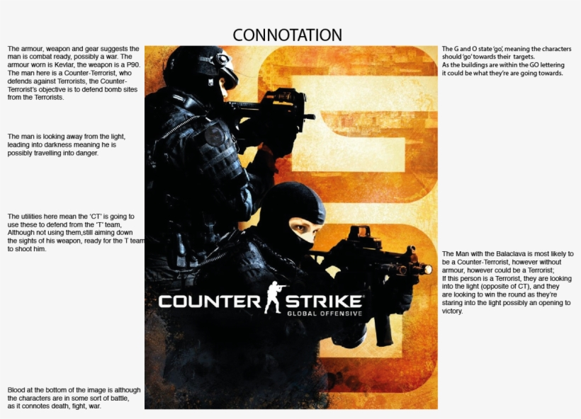 Posted 5th November 2015 By Karlan Parker - Counter-strike: Global Offensive Full Version (pc), transparent png #1448810