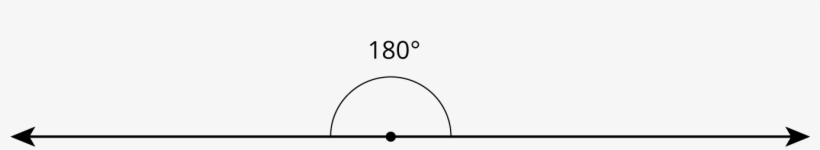 A 180∘ Angle Is Called A Straight Angle Because When