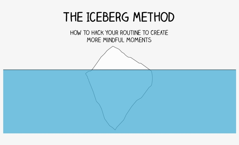 Hack Your Routine To Create More Mindful Moments The - Iceberg Method, transparent png #1595188