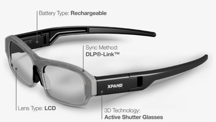 To Create An Amazing 3d Effect You Need 3d Glasses - 3d Glass Right Left, transparent png #1634471