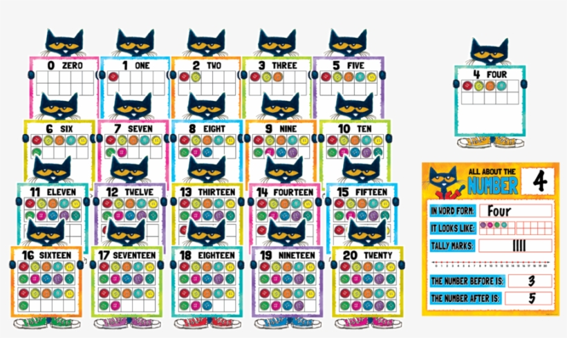 Pete The Cat Numbers 0-20 Bulletin Board, transparent png #1668865