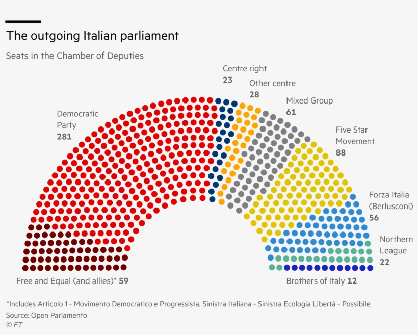 Ft Outgoing Parliament Hemicycle - Italy Election Results 2018, transparent png #1687357