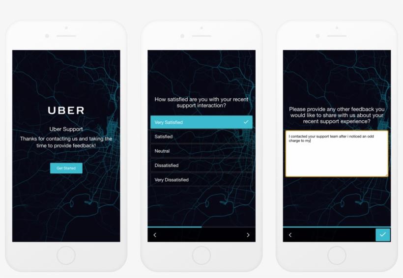 Getfeedback Customer Satisfaction Survey Software Example - Uber Nps Surveys, transparent png #1728376