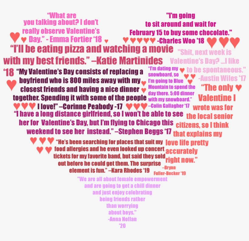 Got Plans Students Plan For The Day Of Love List Of Words About Love