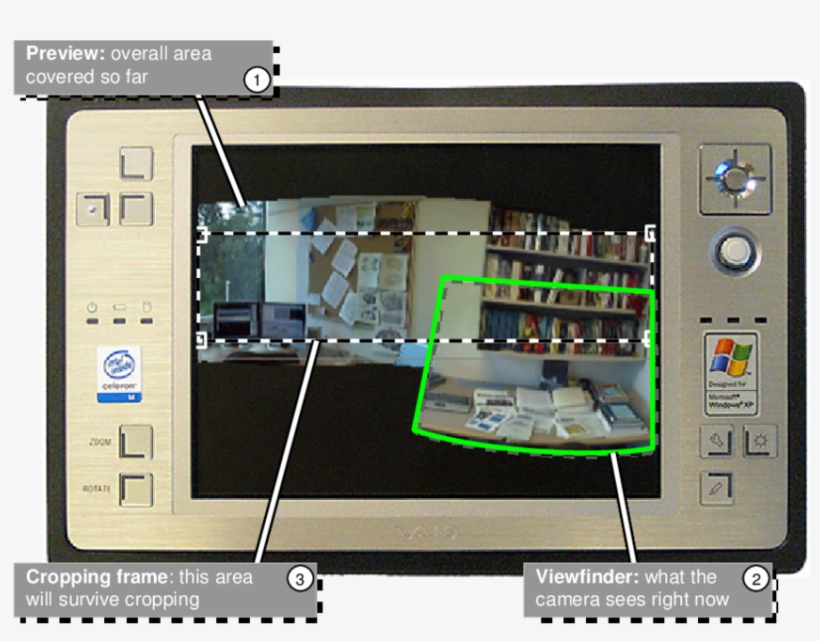 The Panoramic Viewfinder User Interface On A Sony U50 - User, transparent png #1835292