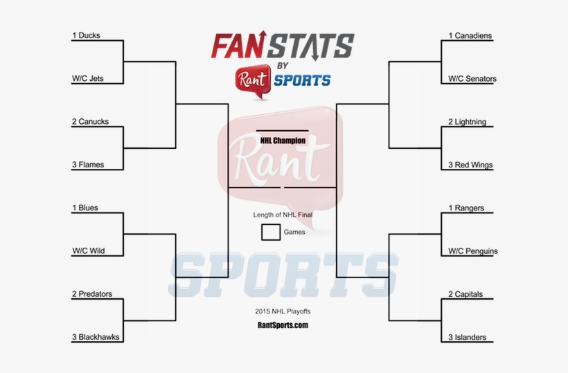 photograph relating to Nhl Bracket Printable titled Nhl Playoff 16 Bracket - No cost Clear PNG Down load - PNGkey