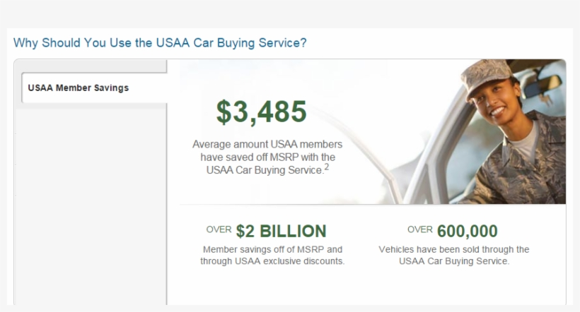 Why Should You Use The Usaa Car Buying Service - Car, transparent png #1868974