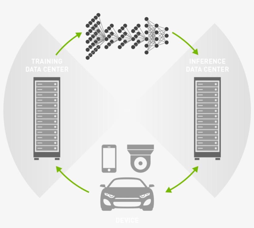 Accelerate Data Center Workloads With The Nvidia Tesla - Nvidia Tesla, transparent png #1928181