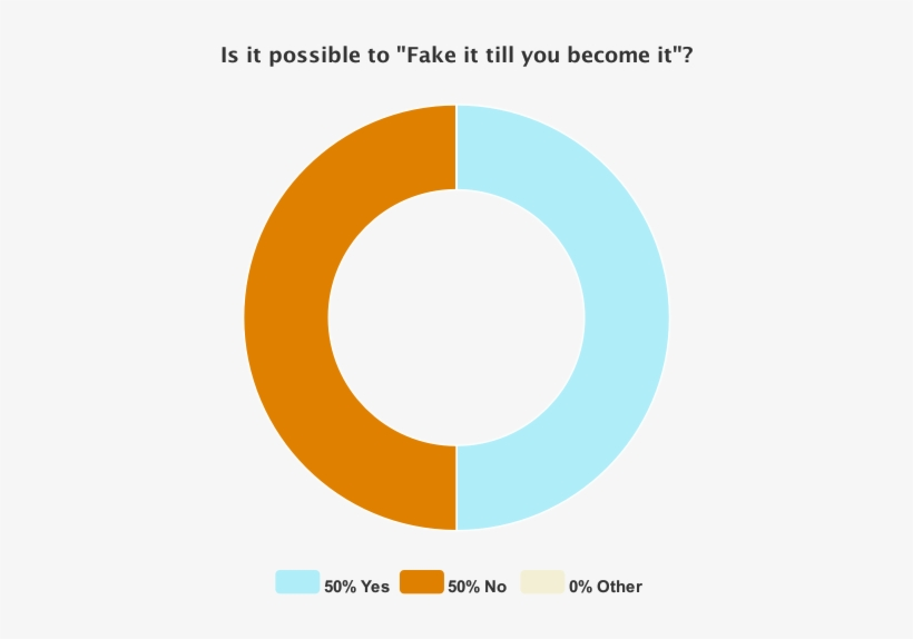 Fake It Till You Become It - Pie Chart 50 50, transparent png #1934710