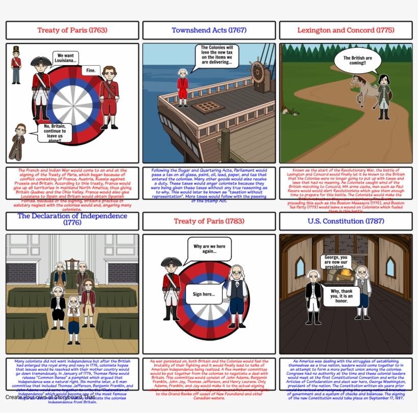 American Revolution Timeline - A Revolutionary War Timeline, transparent png #1972103