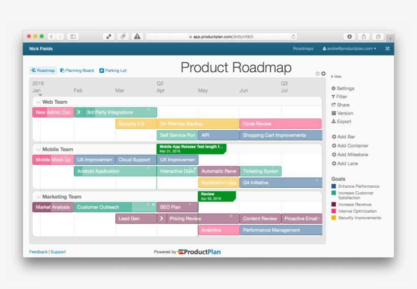 Product Development Road Map - Roadmap Example - Free ...