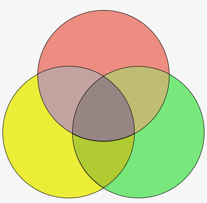 Enjoyable How To Create A Venn Diagram In Tableau Software Colorful Download Free Architecture Designs Scobabritishbridgeorg