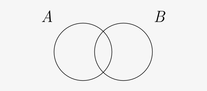 Two Overlapping Circles, The First Labeled 'a' And - 2 Circles Joined Together, transparent png #2136682