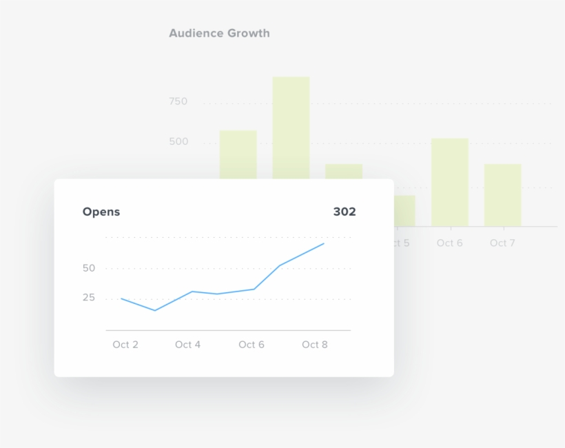 Open Rate Overtime Chart In Mailchimp Reporting Dashboard - Open Rate, transparent png #2136964