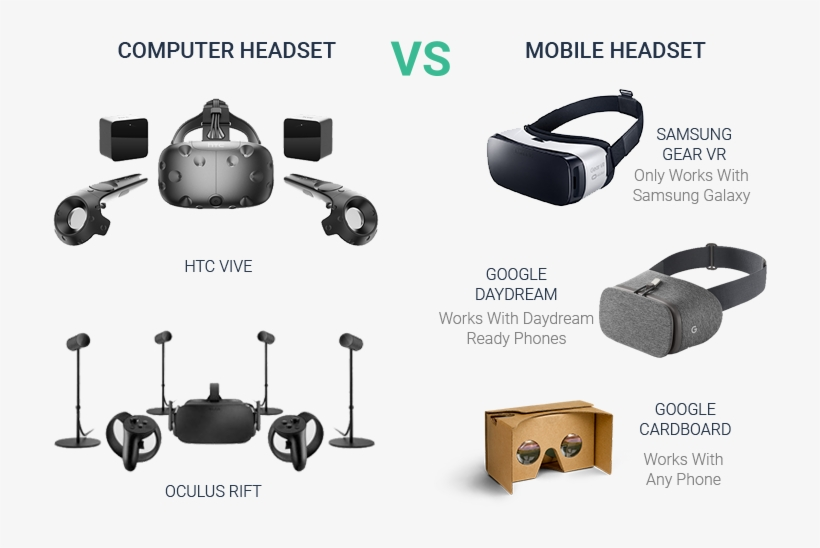 Vr Headsets - Htc Vive - Virtual Reality Headset, transparent png #2139441