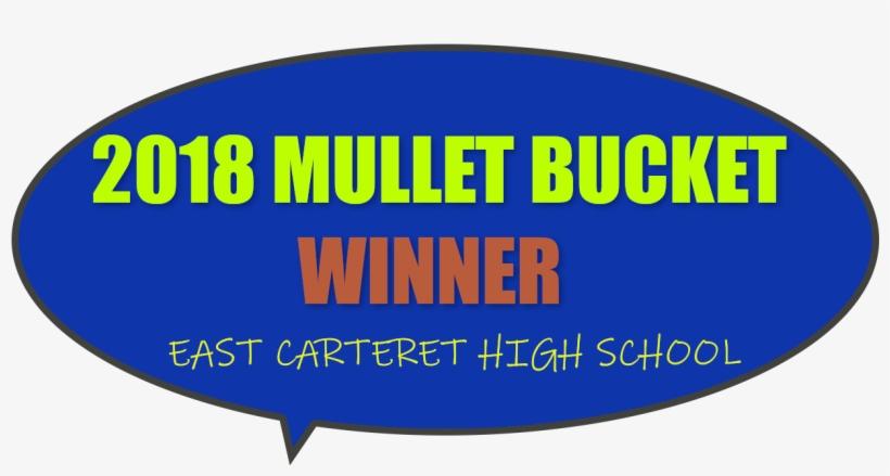 East Carteret High School Wins 2018 Mullet Bucket Against - Samuel L Jackson Mother Fucker Gif, transparent png #2140821