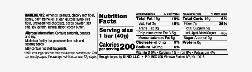 Dark Chocolate Nuts & Sea Salt - Kind Bar Nutrition Facts, transparent png #224578