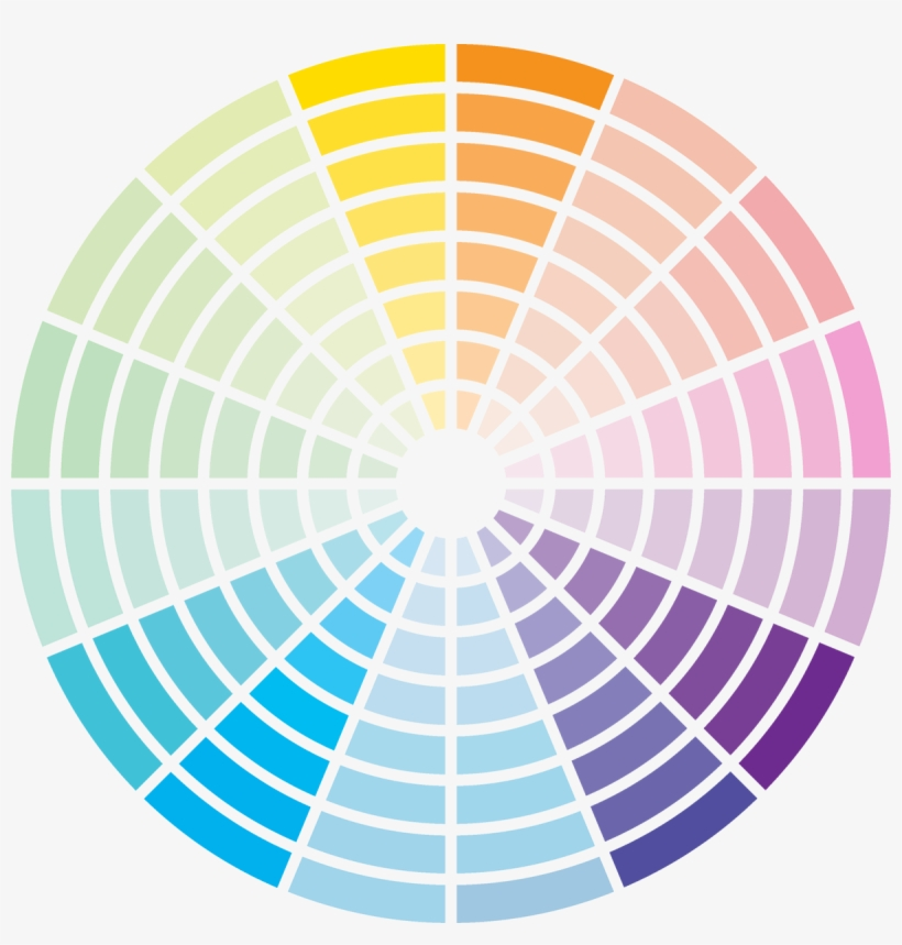 The Ultimate Guide To Color Theory For Photographersa - Color Wheel Complementary Colors Teal, transparent png #2264908