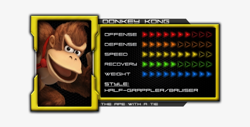 Donkey Kong - Super Smash Bros. For Nintendo 3ds And Wii U, transparent png #231151