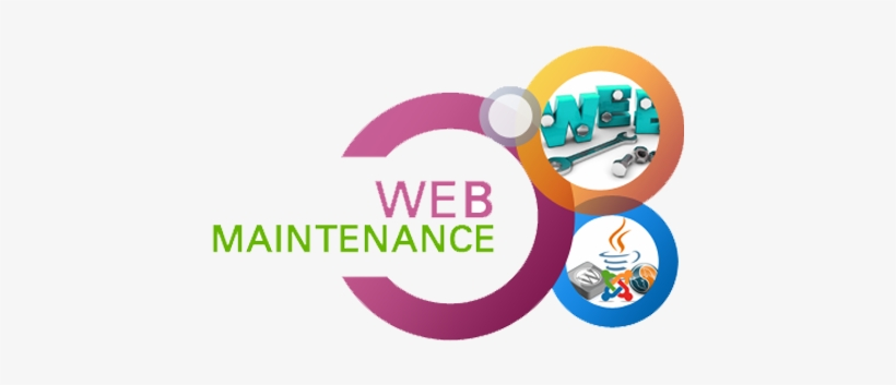 Web Maintainence Super Simple Software - Website Maintenance Services Png@pngkey.com