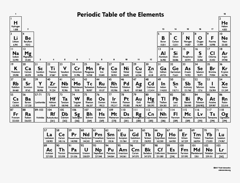 image regarding Printable Periodic Table Black and White identify Printable Periodic Desk Of The Materials - Periodic Desk Of