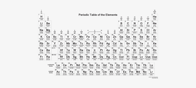 Printable Periodic Tables Science Notes And Projects Periodic