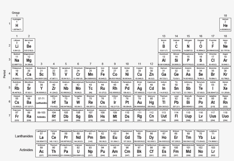 Printable Full Page Periodic Table With Elements Chemistry Level 2